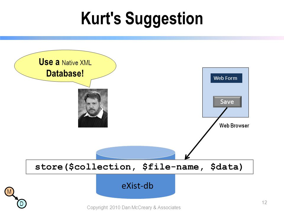 store($collection, $file-name, $data)