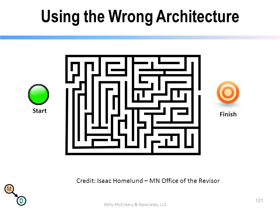 Using the Wrong Architecture