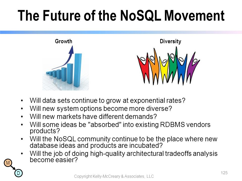 The Future of the NoSQL Movement