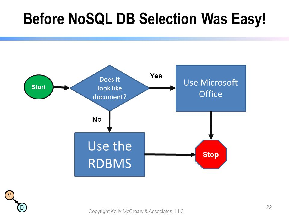 Before NoSQL DB Selection Was Easy!