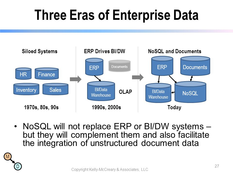 Three Eras of Enterprise Data