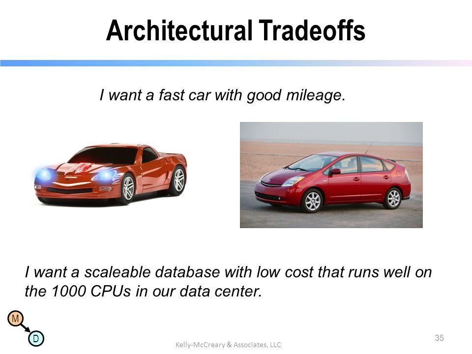 Architectural Tradeoffs
