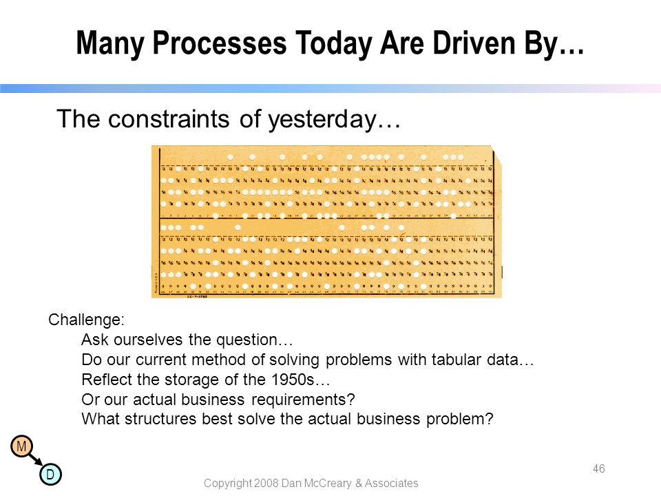 Many Processes Today Are Driven By…