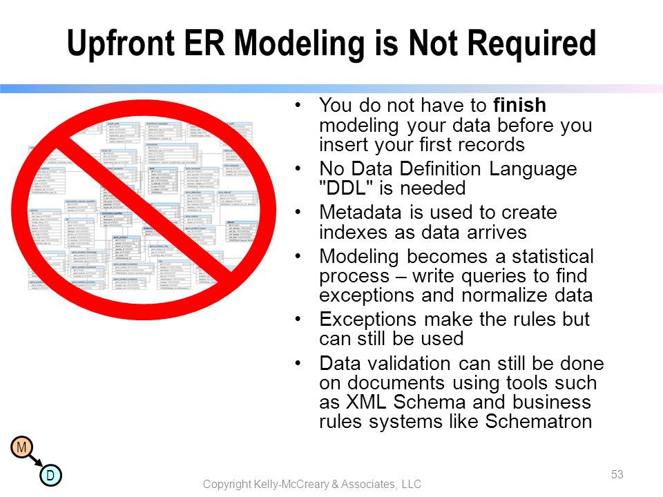 Upfront ER Modeling is Not Required