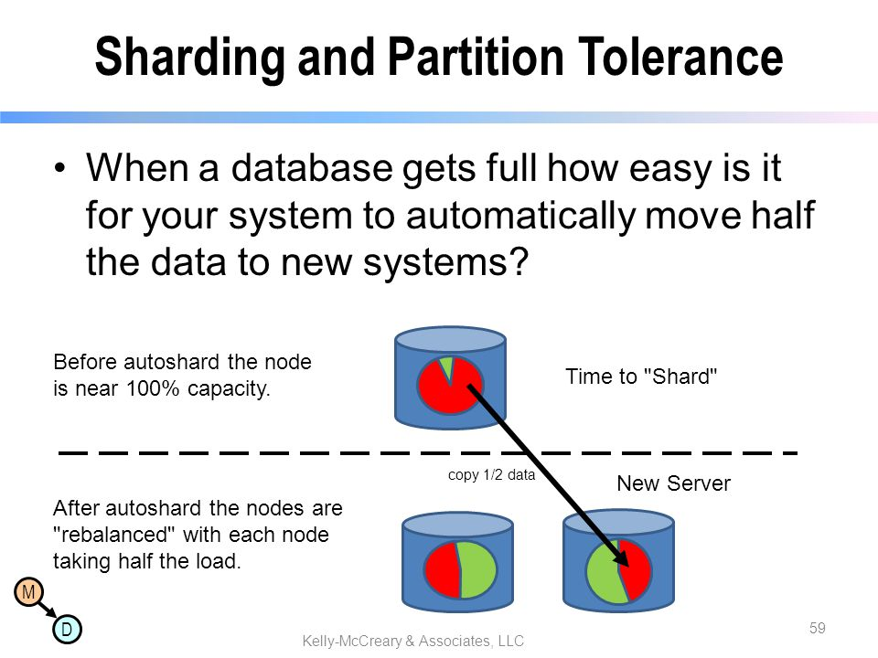 Sharding and Partition Tolerance