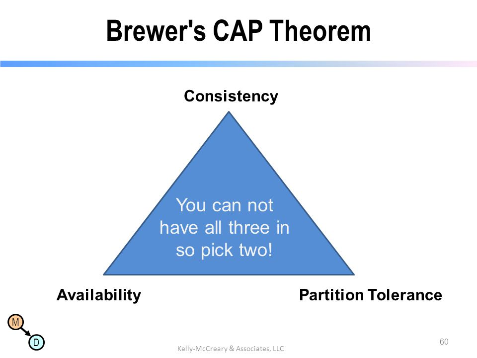 Brewer s CAP Theorem You can not have all three in so pick two!