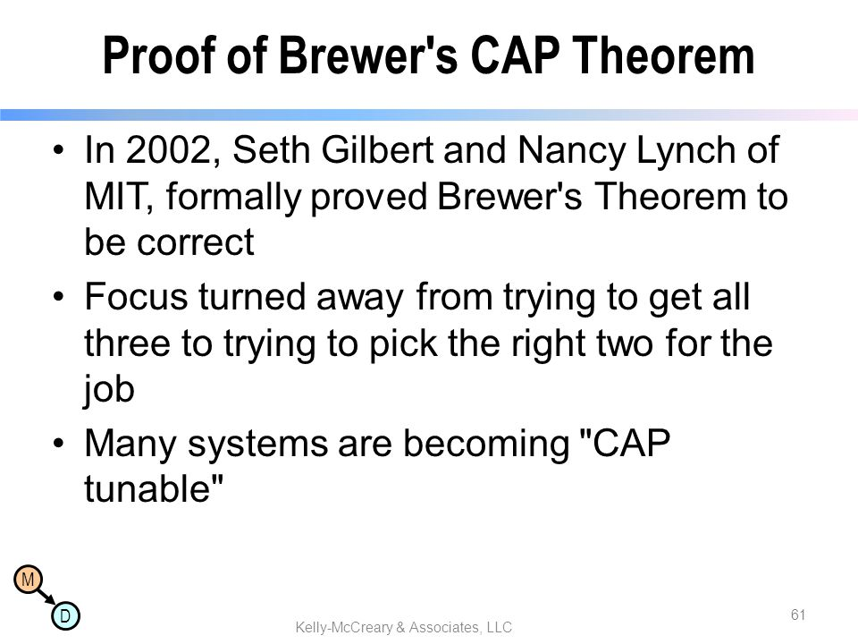 Proof of Brewer s CAP Theorem