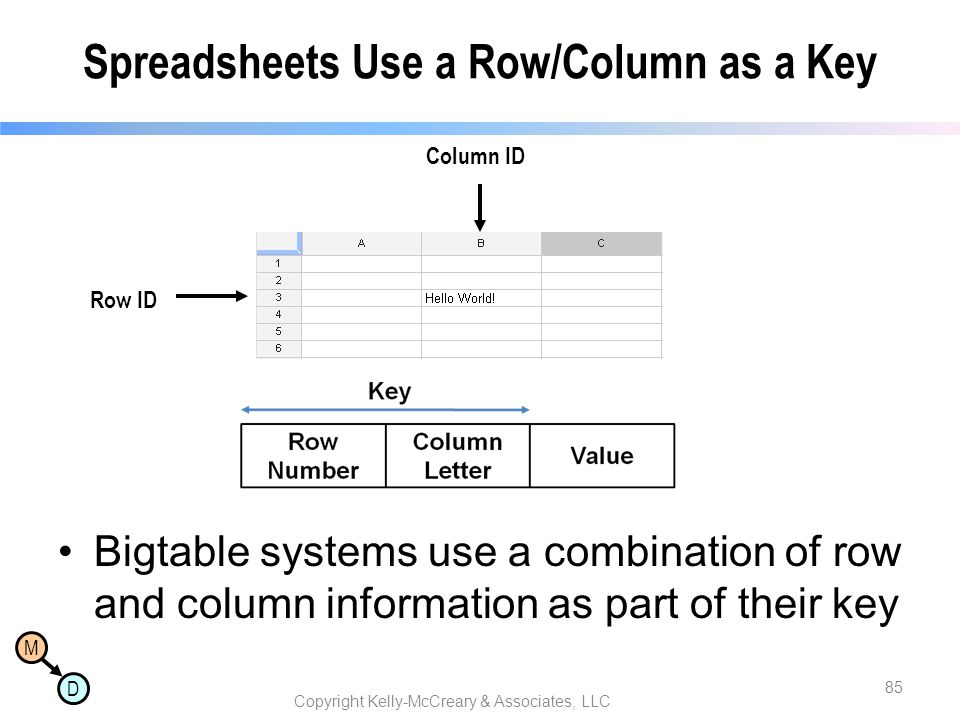 Spreadsheets Use a Row/Column as a Key