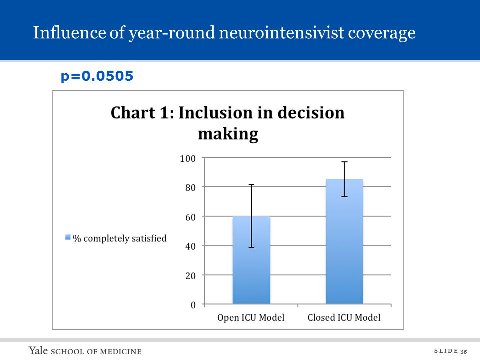 Influence of year-round neurointensivist coverage