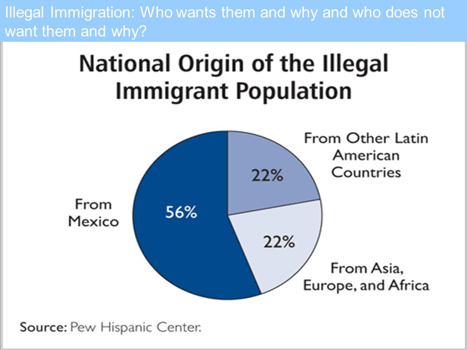 Illegal Immigration: Who wants them and why and who does not want them and why