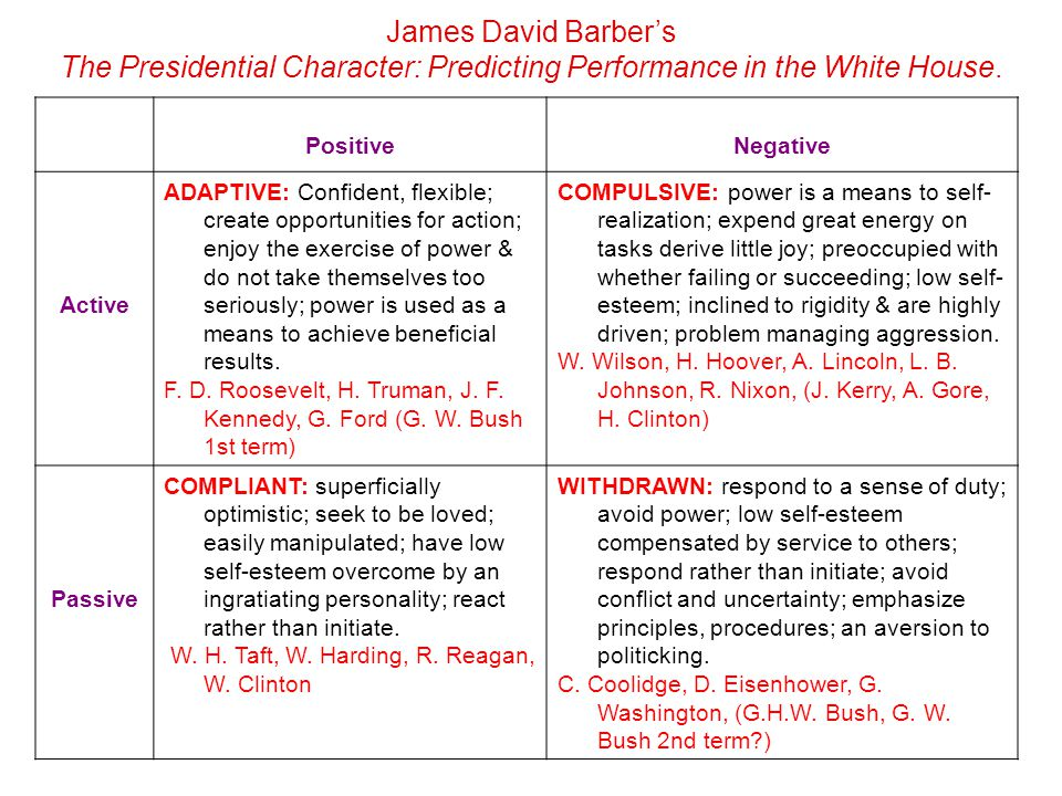 James David Barber's The Presidential Character: Predicting Performance in the White House.