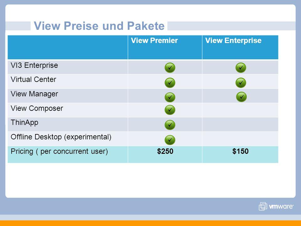 View Preise und Pakete View Premier View Enterprise VI3 Enterprise