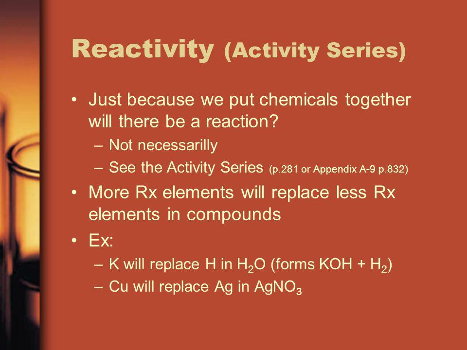 Reactivity (Activity Series)