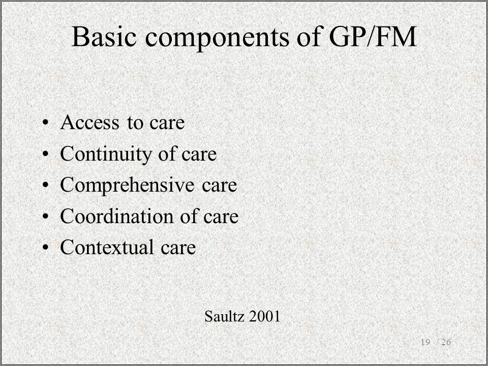 Basic components of GP/FM