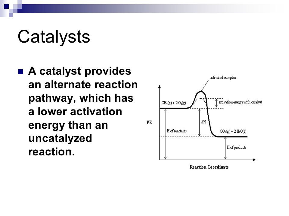 Catalysts A catalyst provides an alternate reaction pathway, which has a lower activation energy than an uncatalyzed reaction.