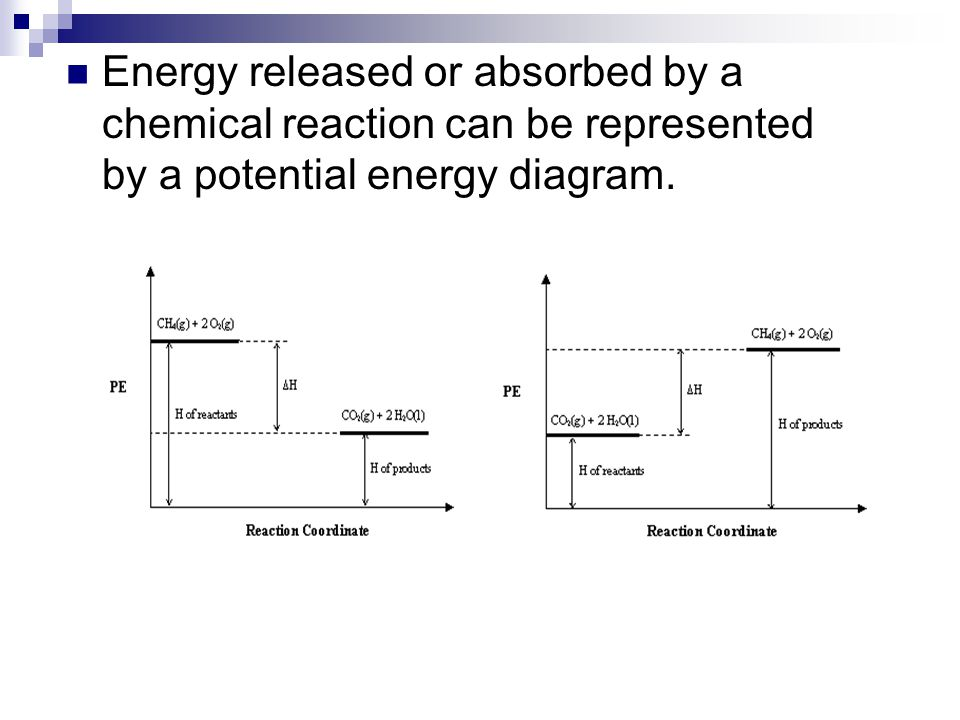 Energy released or absorbed by a chemical reaction can be represented by a potential energy diagram.