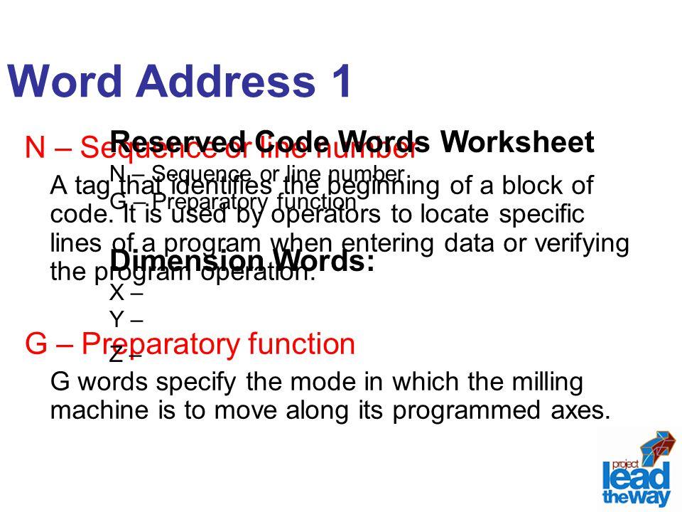 Word Address 1 Reserved Code Words Worksheet