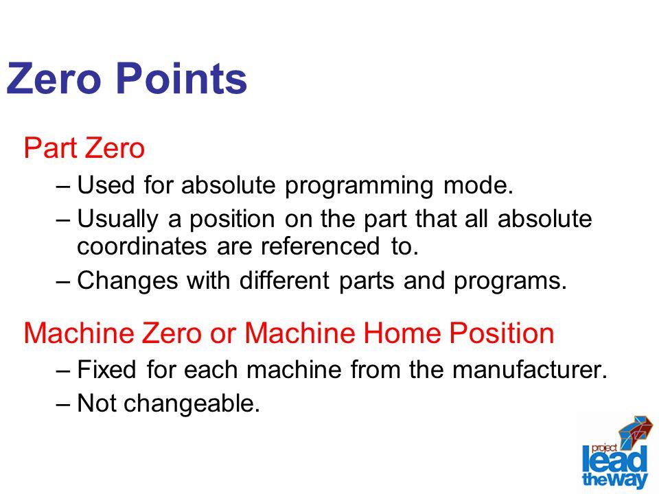 Zero Points Part Zero Machine Zero or Machine Home Position