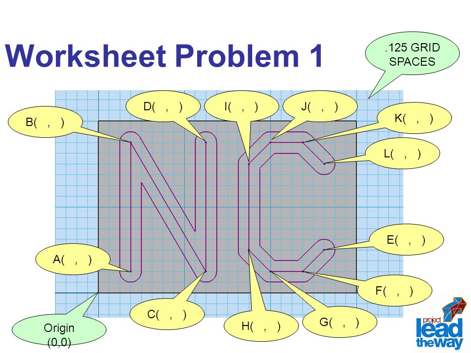 Worksheet Problem 1 .125 GRID SPACES Origin (0,0) E( , ) B( , ) C( , )