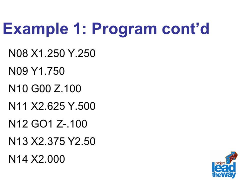Example 1: Program cont'd
