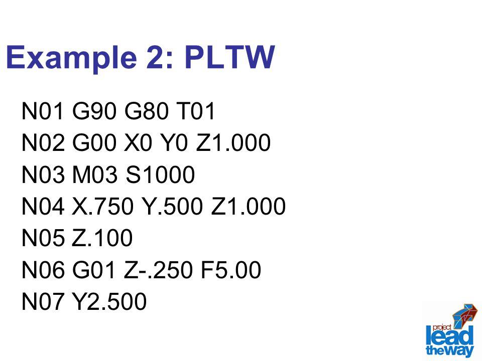 Example 2: PLTW N01 G90 G80 T01 N02 G00 X0 Y0 Z1.000 N03 M03 S1000