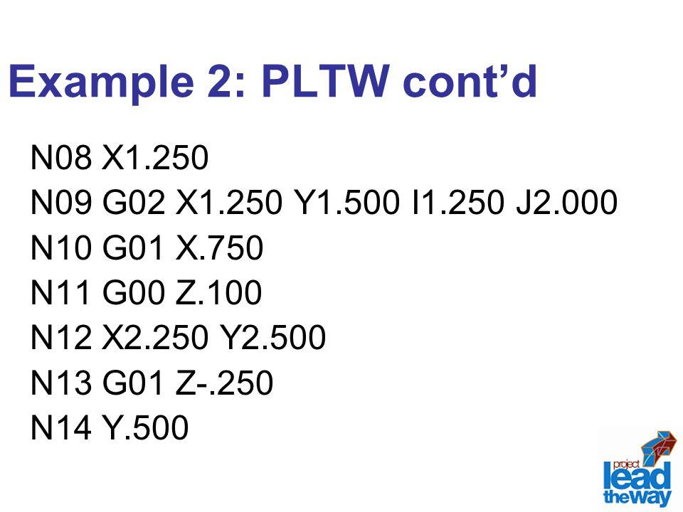 Example 2: PLTW cont'd N08 X1.250 N09 G02 X1.250 Y1.500 I1.250 J2.000