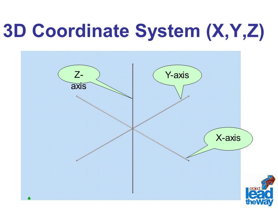3D Coordinate System (X,Y,Z)