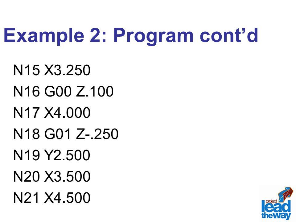 Example 2: Program cont'd