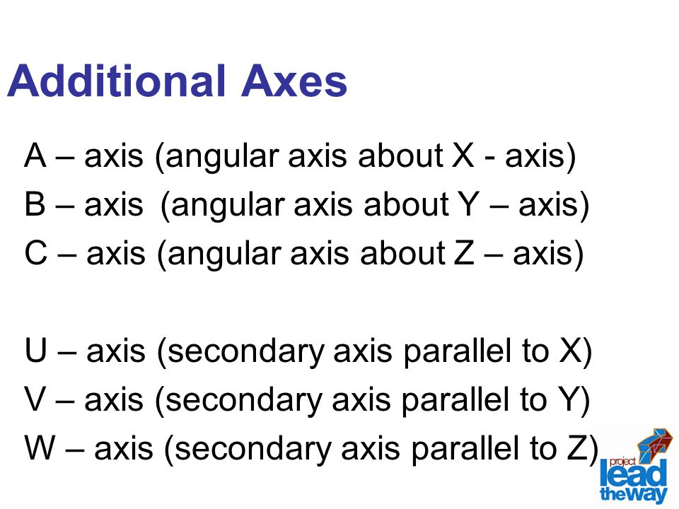 Additional Axes A – axis (angular axis about X - axis)