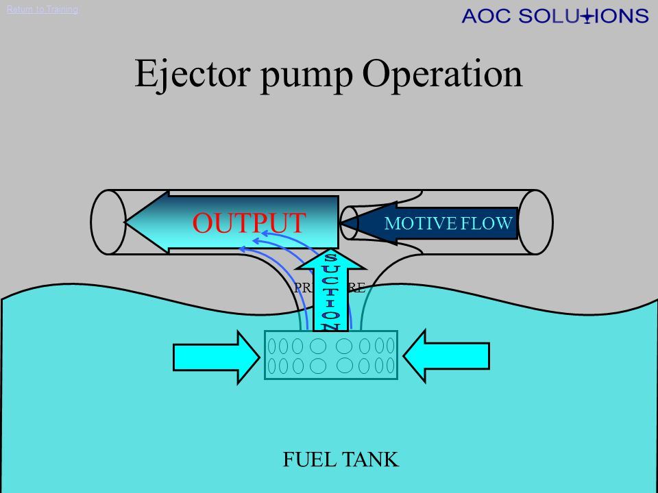 Ejector pump Operation