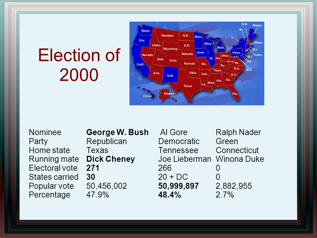 Election of 2000 Nominee George W. Bush Al Gore Ralph Nader