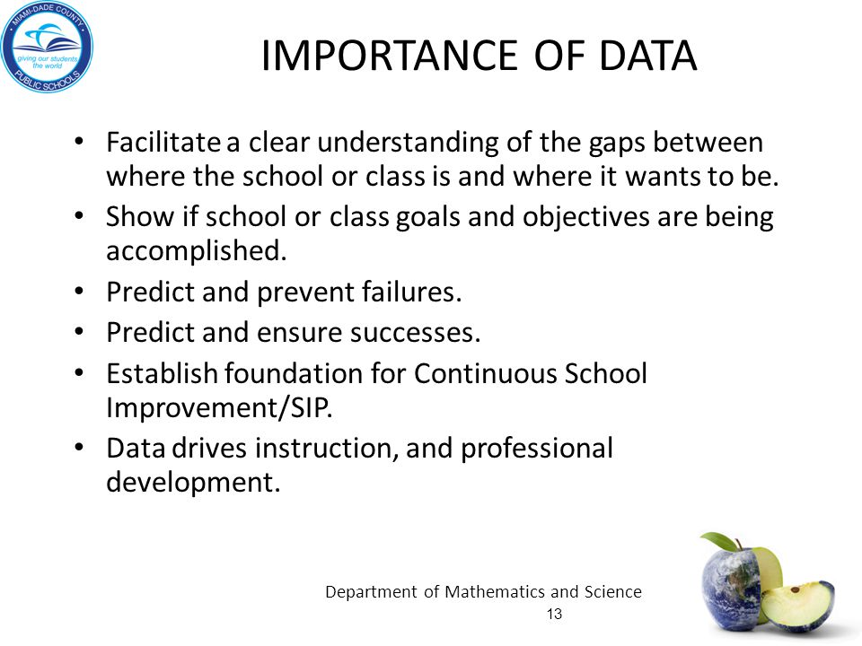IMPORTANCE OF DATA Facilitate a clear understanding of the gaps between where the school or class is and where it wants to be.