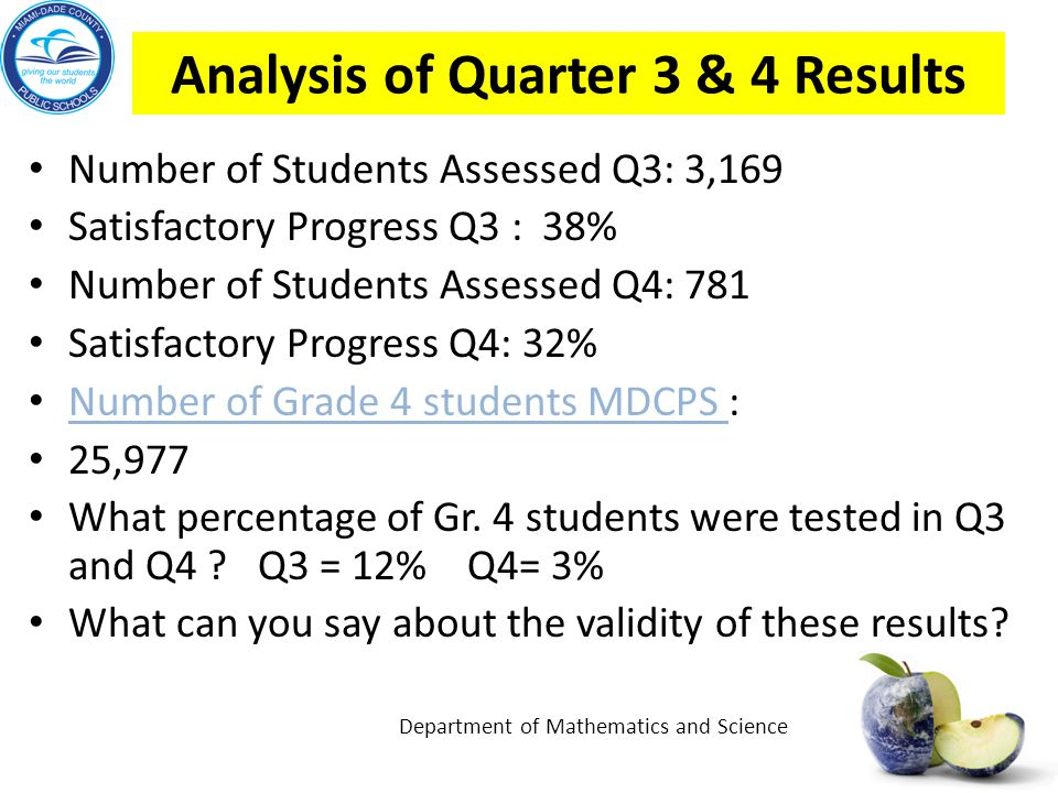 Analysis of Quarter 3 & 4 Results