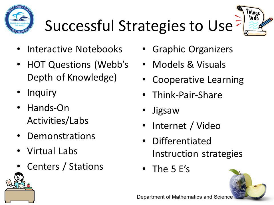 Successful Strategies to Use