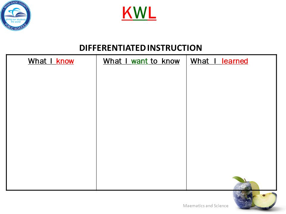 KWL DIFFERENTIATED INSTRUCTION What I know What I want to know