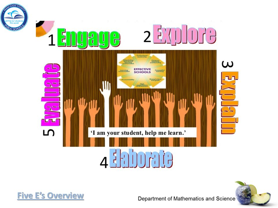 Five E's Overview