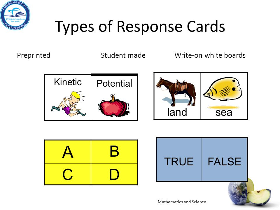 Types of Response Cards