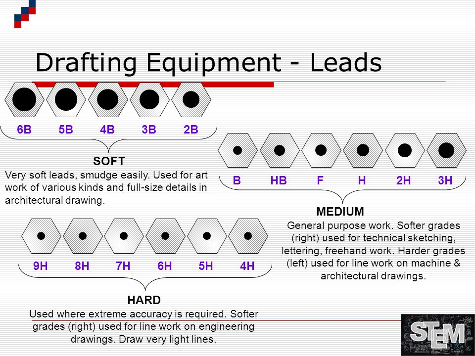 Drafting Equipment - Leads