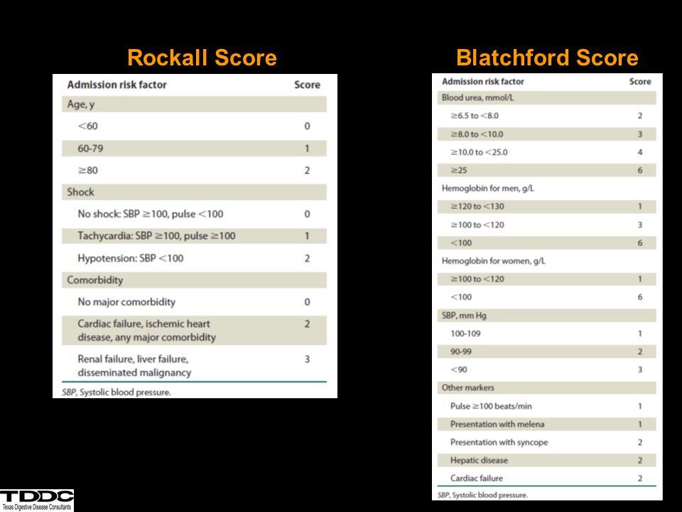 Rockall Score Blatchford Score