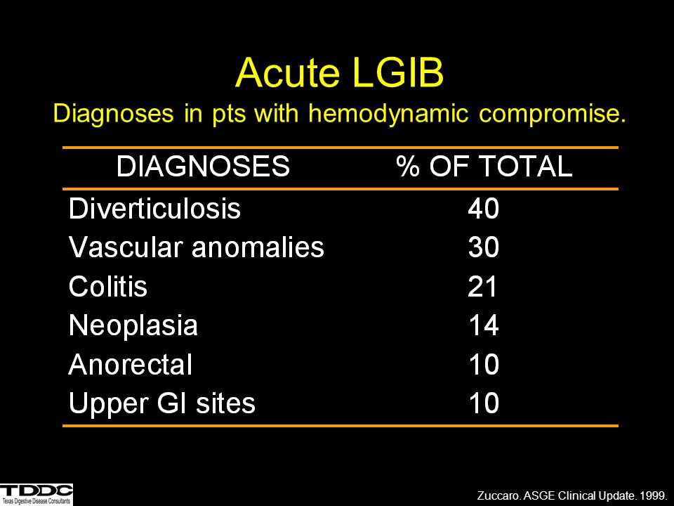 Acute LGIB Diagnoses in pts with hemodynamic compromise.