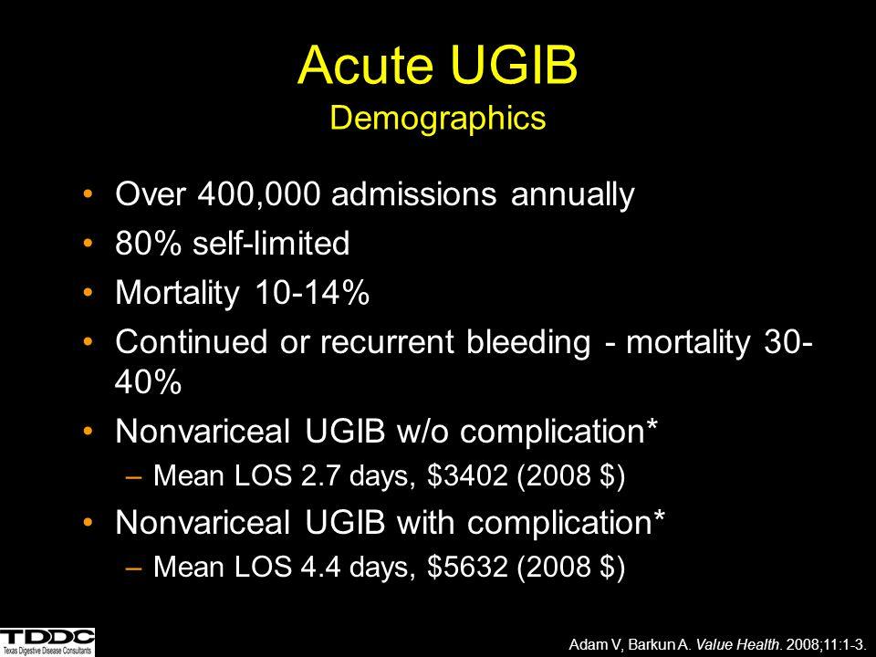 Acute UGIB Demographics