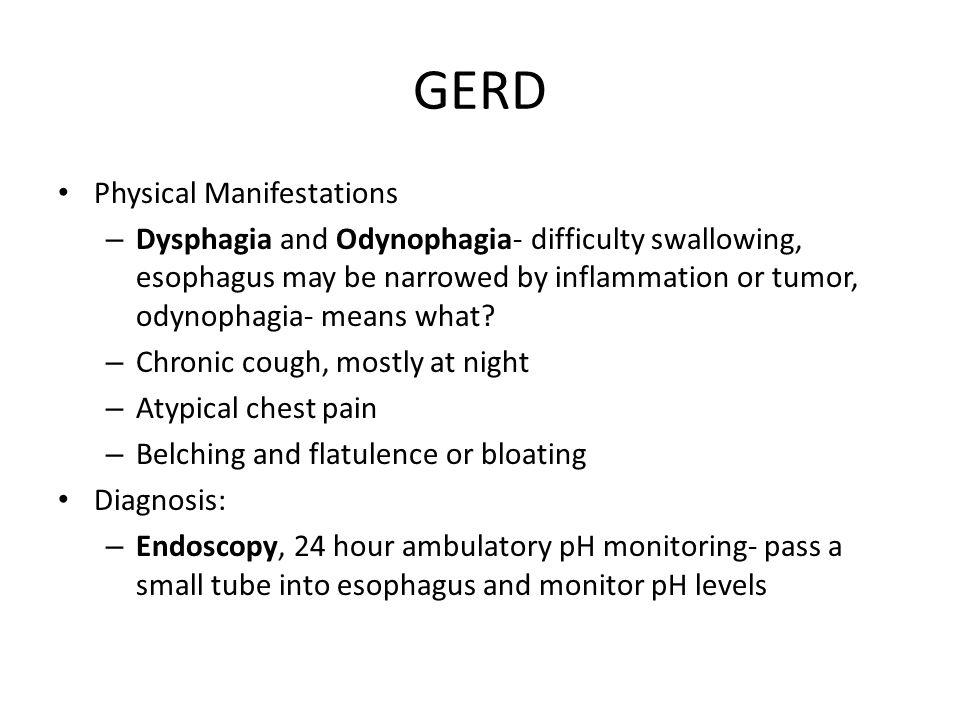 GERD Physical Manifestations