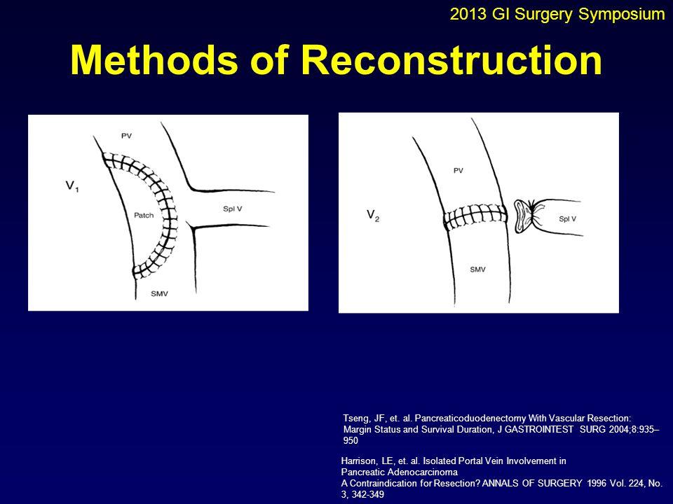 Methods of Reconstruction