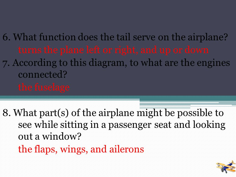 6. What function does the tail serve on the airplane
