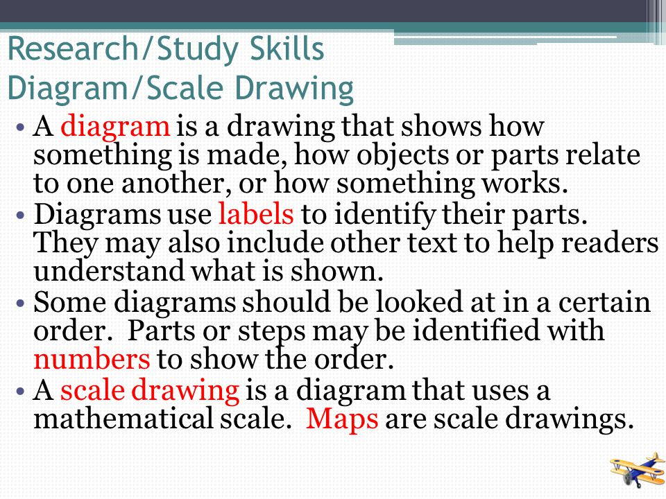 Research/Study Skills Diagram/Scale Drawing
