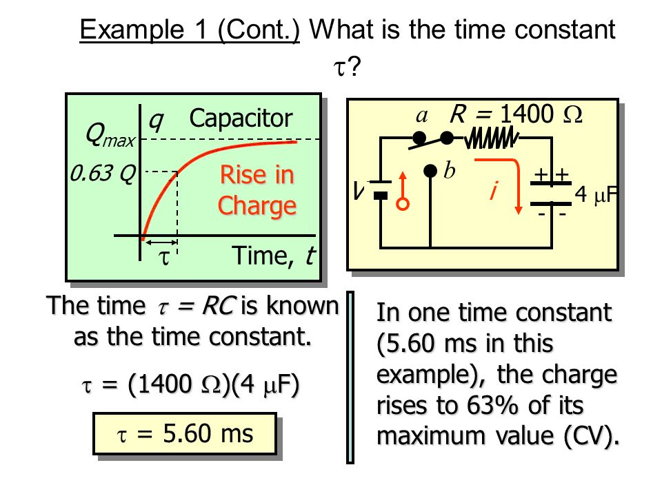 Example 1 (Cont.) What is the time constant t
