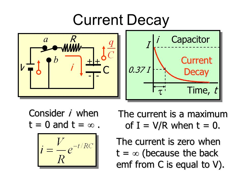 The current is a maximum of I = V/R when t = 0.
