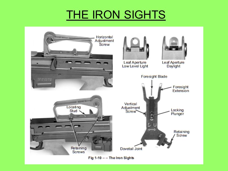 THE IRON SIGHTS 15