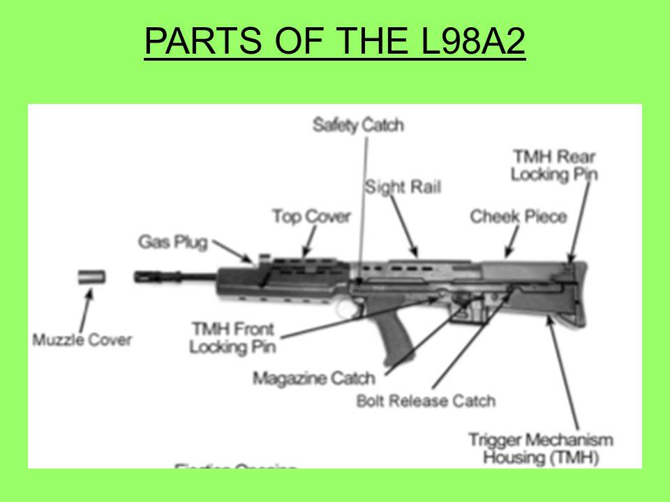 PARTS OF THE L98A2