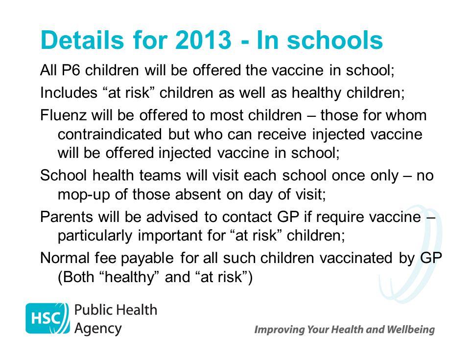 Details for 2013 - In schools